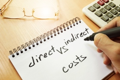 Direct and indirect costs of absenteeism